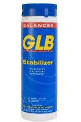 stabilzer