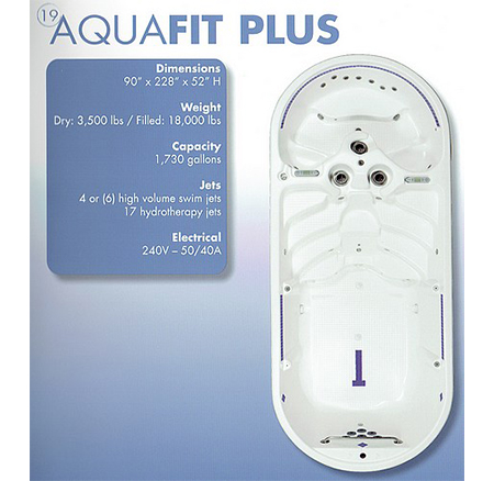 Aqua Fit Plus | Swim Spas | Palo Cedro Pool & Spa